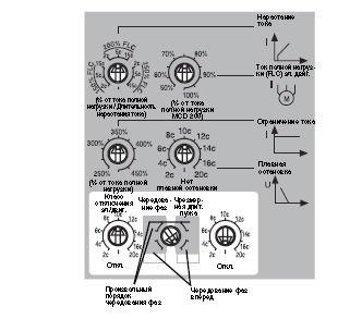 Mcd 202 инструкция